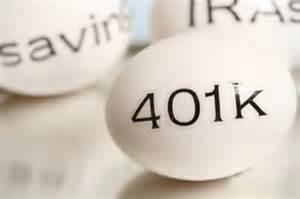 401k News