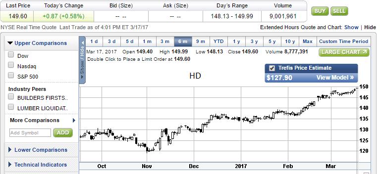 HD 03-17-17